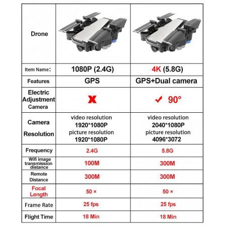 AV-CV649VDI 800 líneas óptica varifocal 2.8~12mm ir 40m ip66